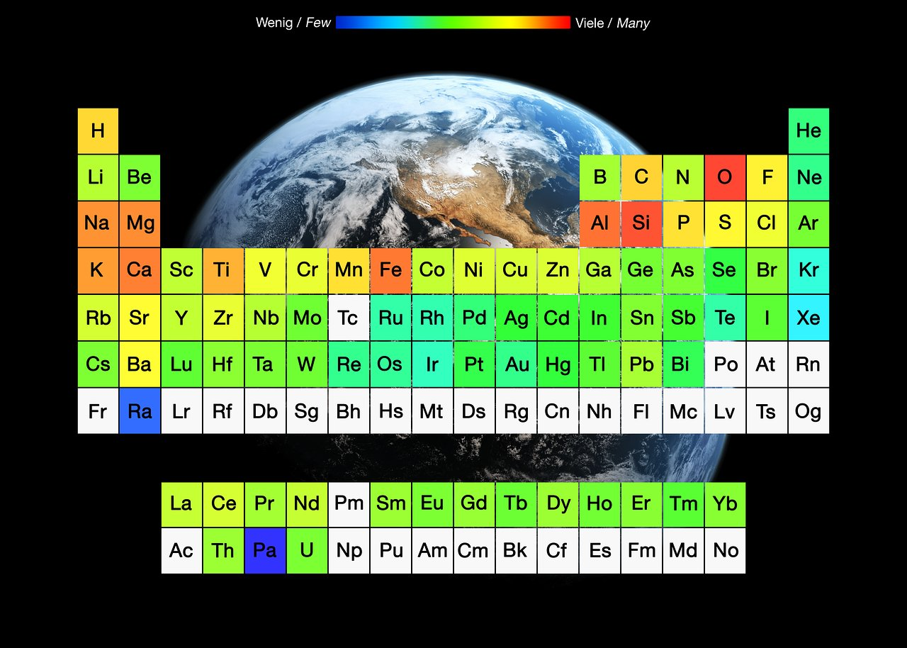 Abundances of elements on Earth